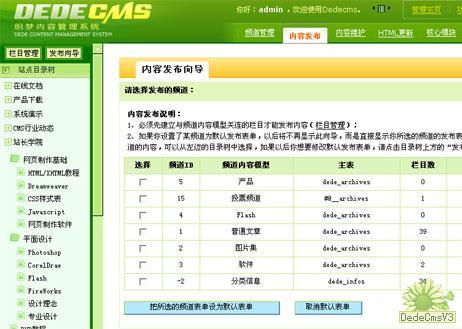 DedeCMS, il CMS Open Source più popolare in Cina