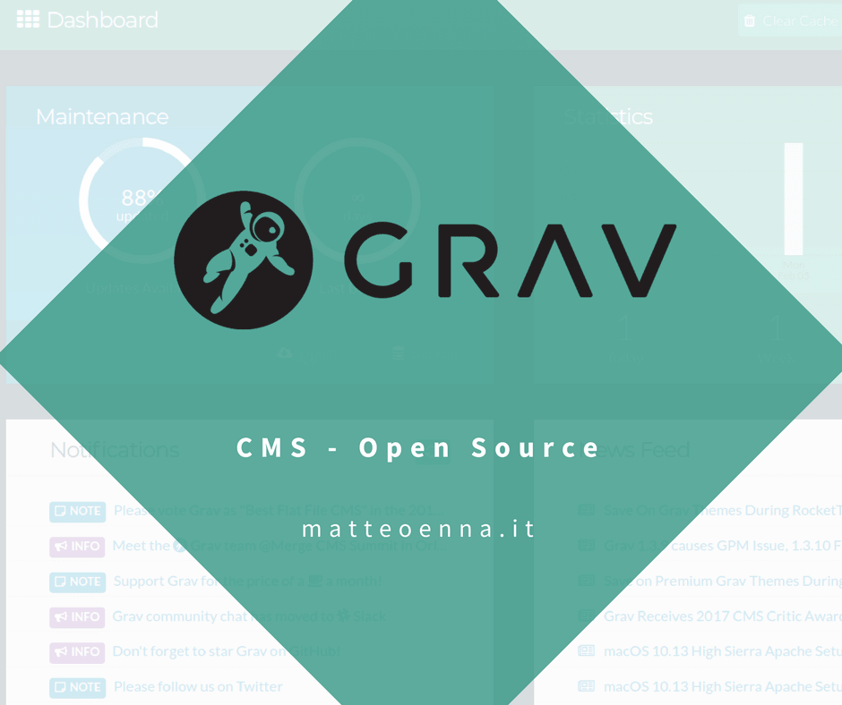 Un cms senza database in meno di 20 MB: GRAV